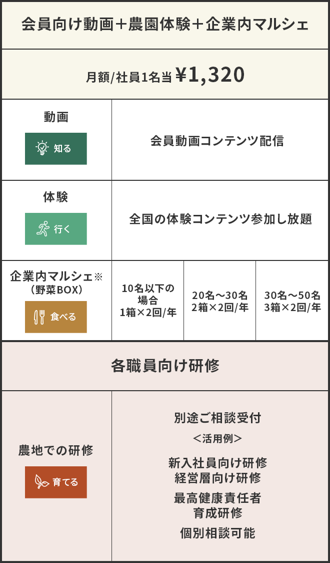 企業向けCSA契約 サブスクリプションモデル